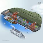 3d_map_cran_container_harbor
