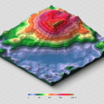 3D-color-height-map with contour lines