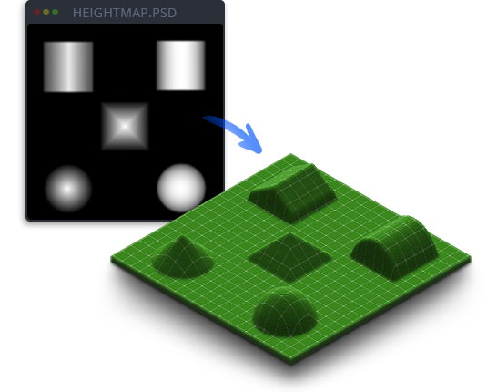 heightmap forms