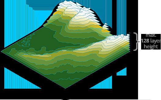 www 3d-map-generator com | Product Comparison – 3D Map Generator